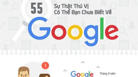 infographic-google