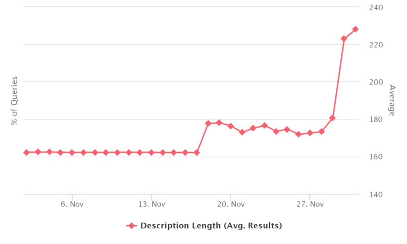 google-snippet-report2-800x480